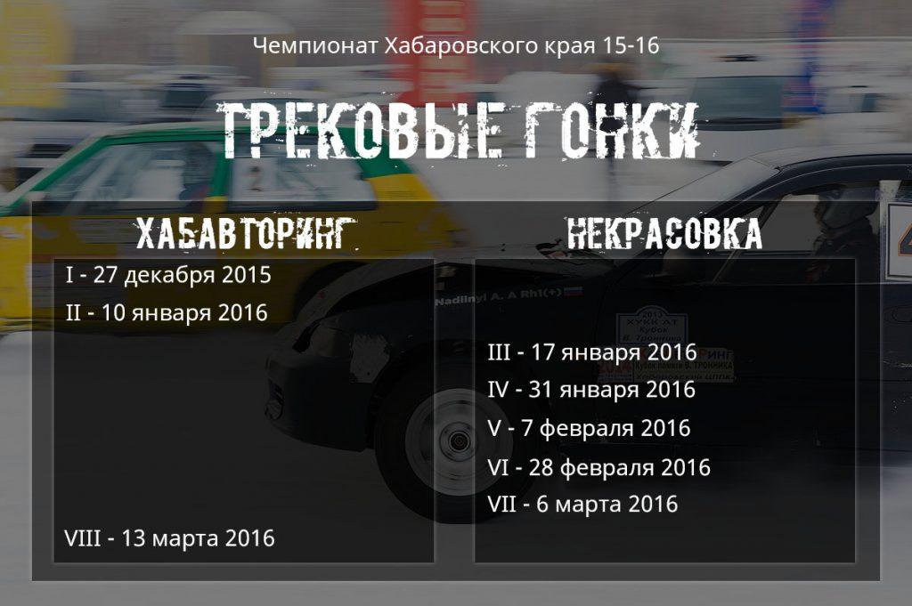 Кратко о главных изменениях в чемпионате по трековым гонкам